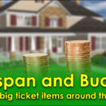 Lifespan and budget of most big ticket items around the house